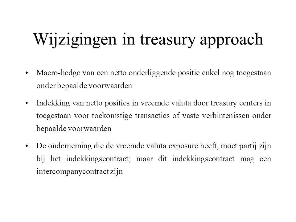 Wijzigingen in treasury approach Macro-hedge van een netto onderliggende positie enkel nog toegestaan onder bepaalde voorwaarden Indekking van netto p