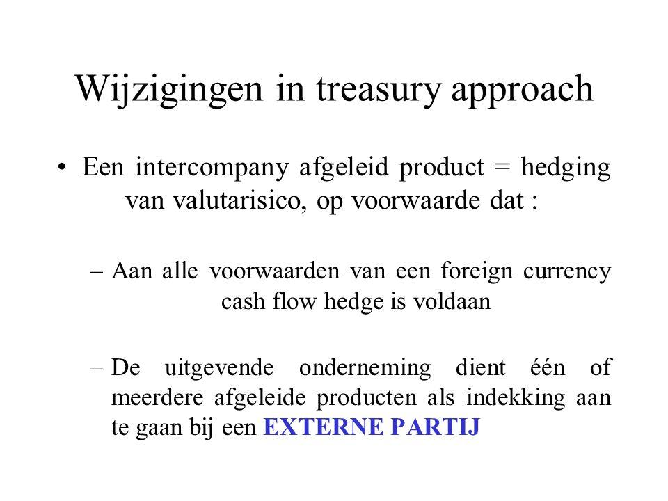 Wijzigingen in treasury approach Een intercompany afgeleid product = hedging van valutarisico, op voorwaarde dat : –Aan alle voorwaarden van een forei