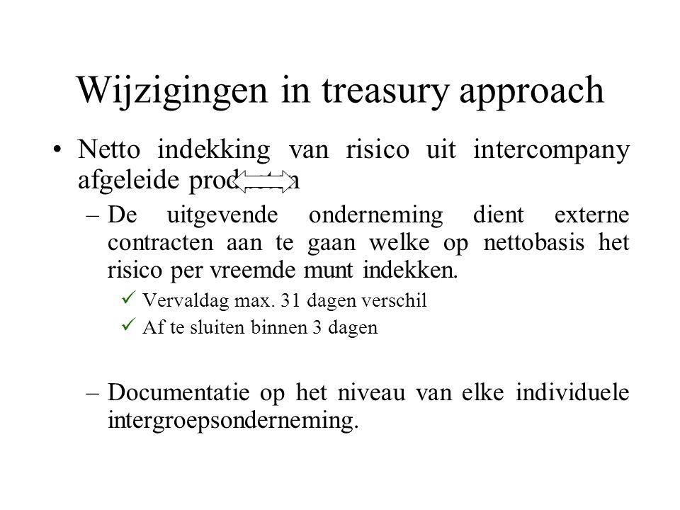Wijzigingen in treasury approach Netto indekking van risico uit intercompany afgeleide producten –De uitgevende onderneming dient externe contracten aan te gaan welke op nettobasis het risico per vreemde munt indekken.