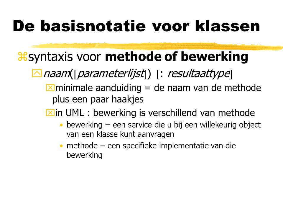 De basisnotatie voor klassen zsyntaxis voor methode of bewerking ynaam(  parameterlijst  )  : resultaattype  xminimale aanduiding = de naam van de