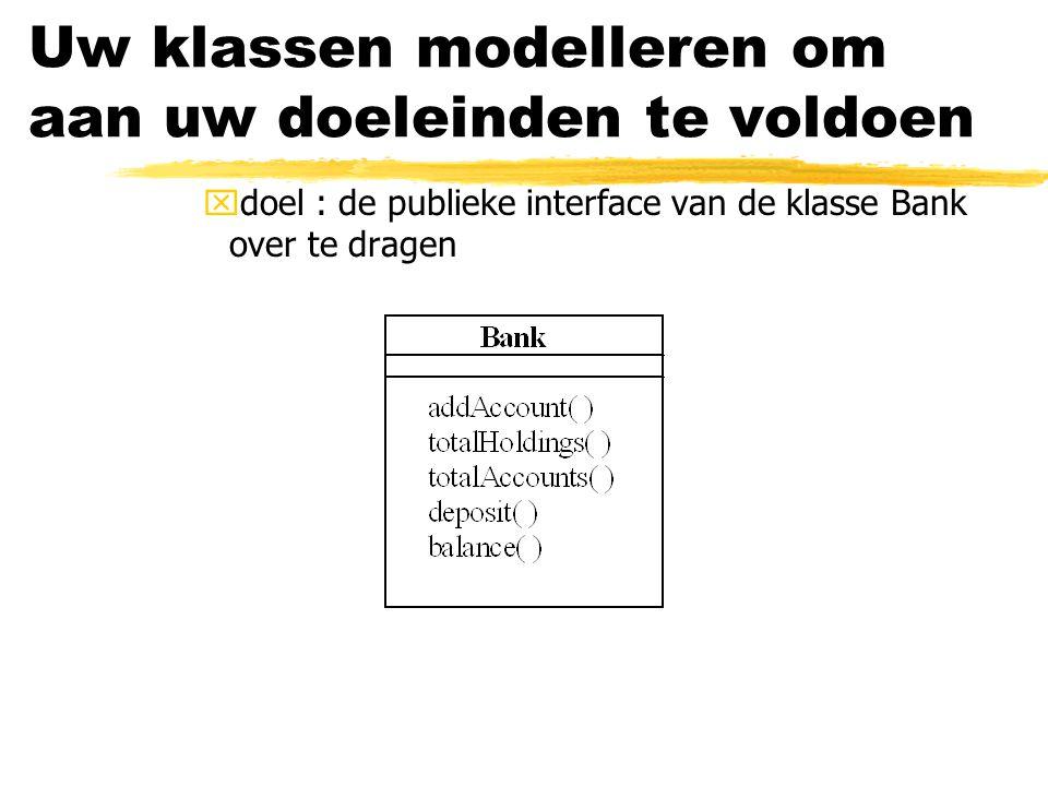 xdoel : de publieke interface van de klasse Bank over te dragen Uw klassen modelleren om aan uw doeleinden te voldoen