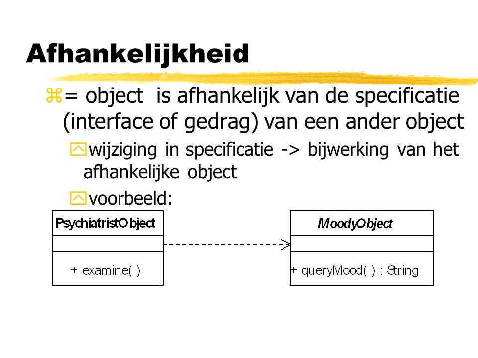z= object is afhankelijk van de specificatie (interface of gedrag) van een ander object ywijziging in specificatie -> bijwerking van het afhankelijke