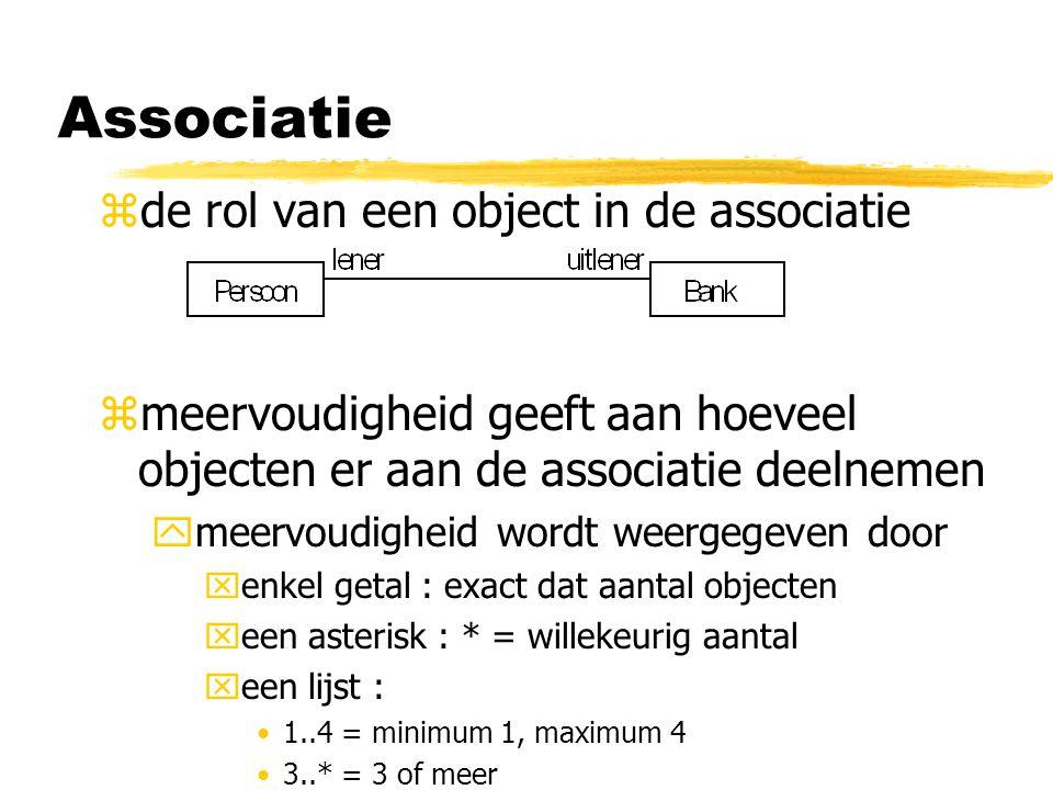 zde rol van een object in de associatie zmeervoudigheid geeft aan hoeveel objecten er aan de associatie deelnemen ymeervoudigheid wordt weergegeven do