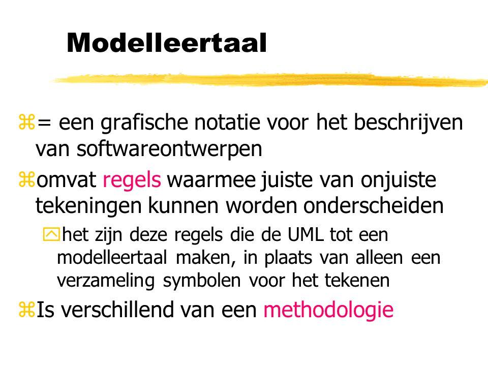 Modelleertaal z= een grafische notatie voor het beschrijven van softwareontwerpen zomvat regels waarmee juiste van onjuiste tekeningen kunnen worden o