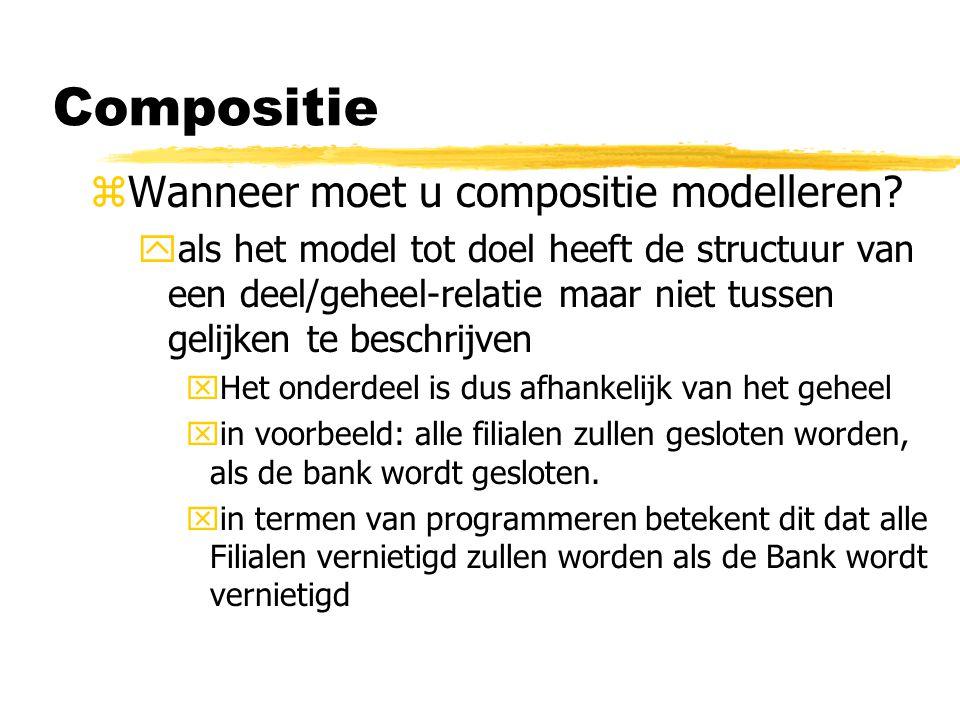 zWanneer moet u compositie modelleren? yals het model tot doel heeft de structuur van een deel/geheel-relatie maar niet tussen gelijken te beschrijven
