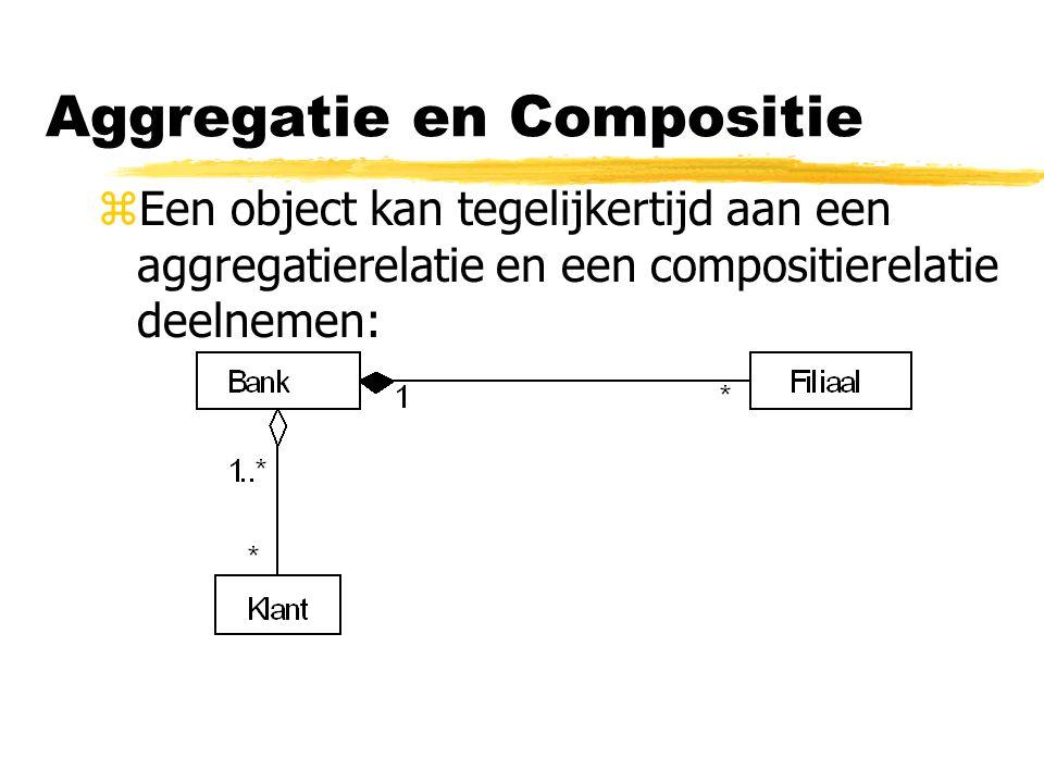 zEen object kan tegelijkertijd aan een aggregatierelatie en een compositierelatie deelnemen: Aggregatie en Compositie