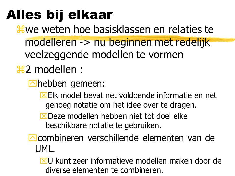 zwe weten hoe basisklassen en relaties te modelleren -> nu beginnen met redelijk veelzeggende modellen te vormen z2 modellen : yhebben gemeen: xElk mo