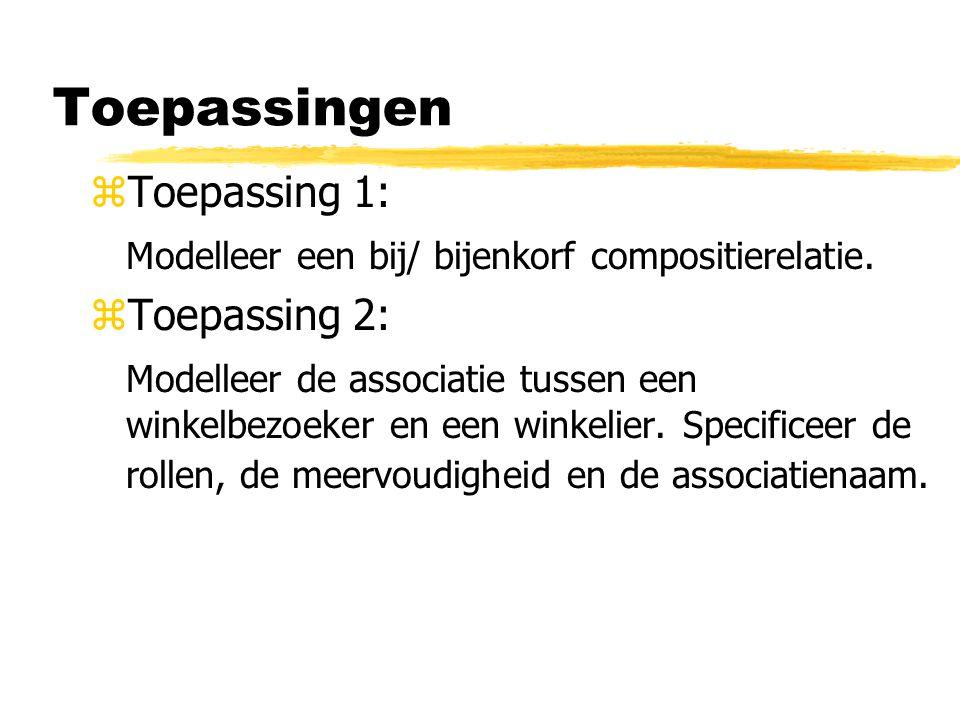 zToepassing 1: Modelleer een bij/ bijenkorf compositierelatie. zToepassing 2: Modelleer de associatie tussen een winkelbezoeker en een winkelier. Spec