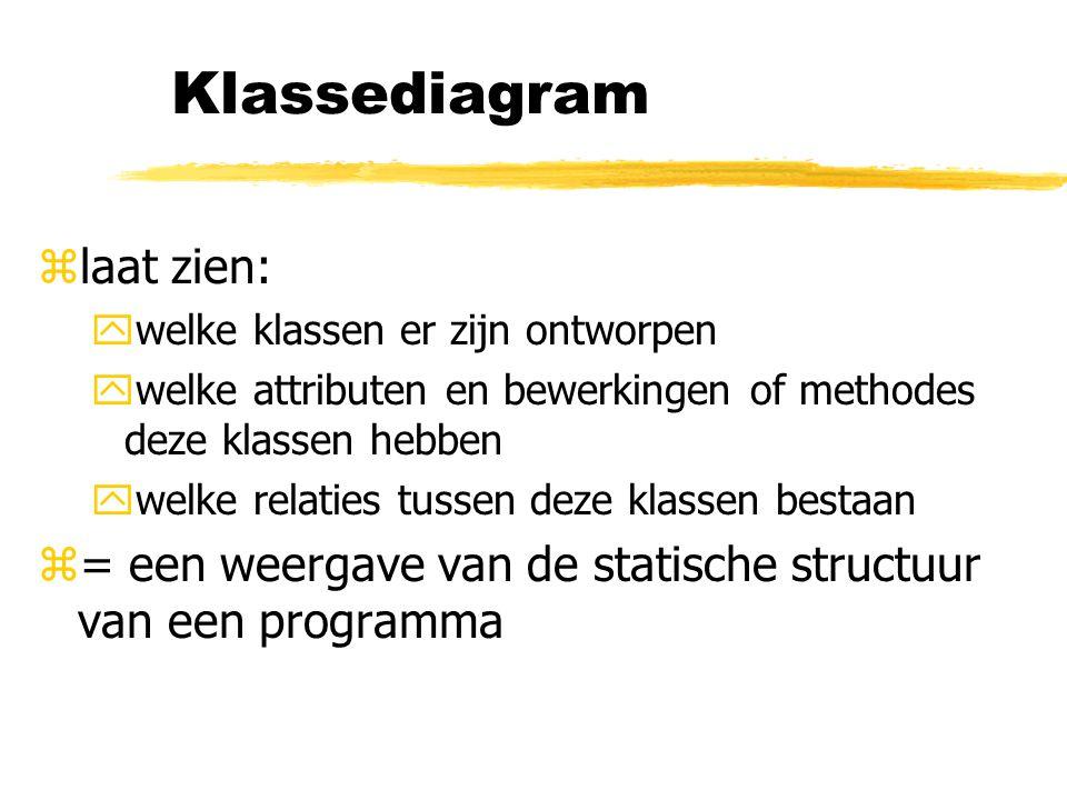 Klassediagram zlaat zien: ywelke klassen er zijn ontworpen ywelke attributen en bewerkingen of methodes deze klassen hebben ywelke relaties tussen dez