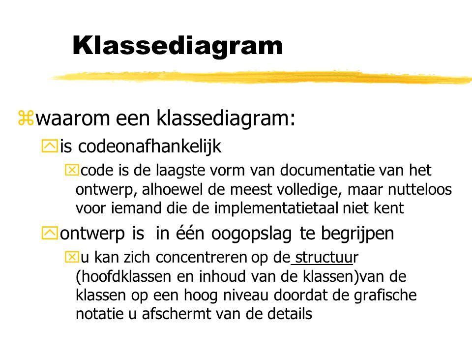 Klassediagram zwaarom een klassediagram: yis codeonafhankelijk xcode is de laagste vorm van documentatie van het ontwerp, alhoewel de meest volledige,