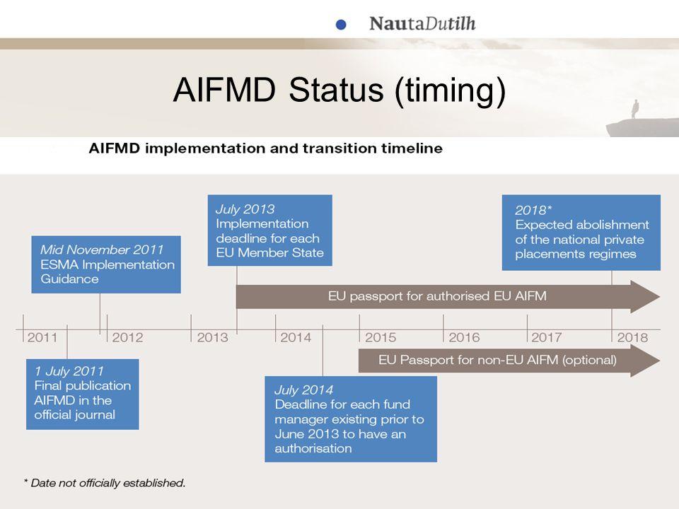 AIFMD Status (timing)