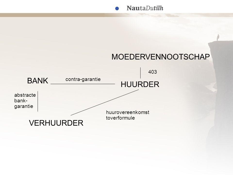 403 abstracte bank- garantie huurovereenkomst contra-garantie MOEDERVENNOOTSCHAP HUURDER BANK VERHUURDER toverformule