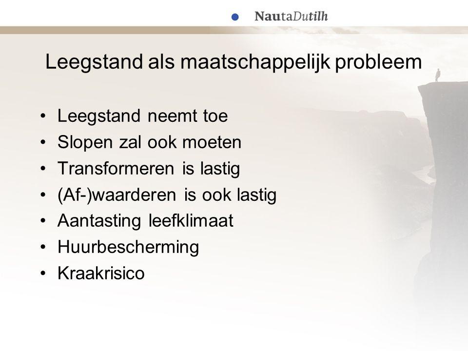 Leegstand als maatschappelijk probleem Leegstand neemt toe Slopen zal ook moeten Transformeren is lastig (Af-)waarderen is ook lastig Aantasting leefklimaat Huurbescherming Kraakrisico