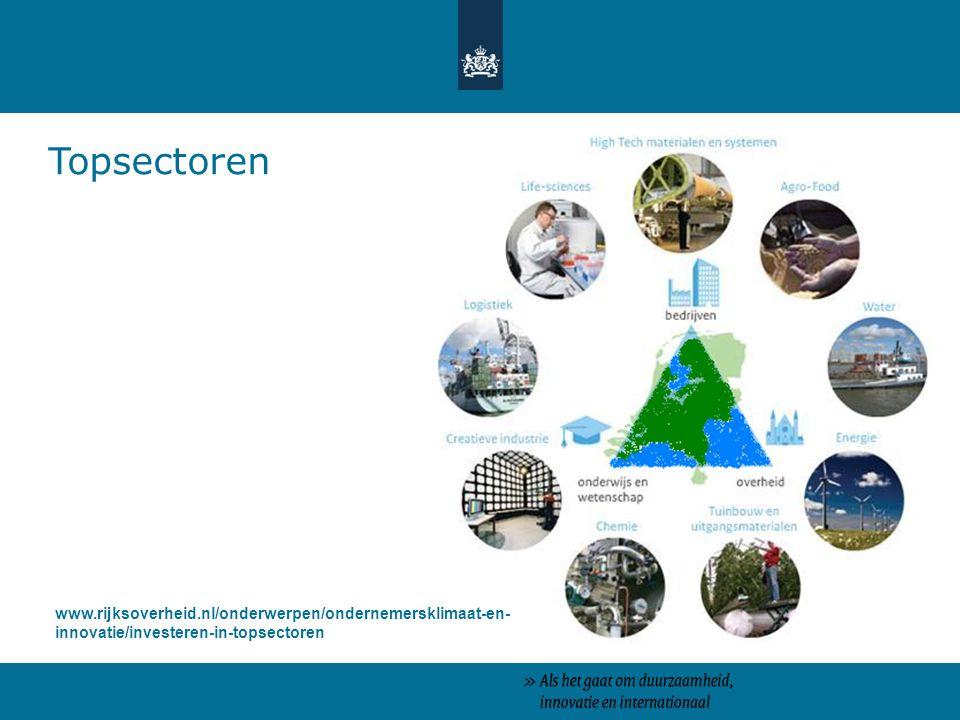 Topsectoren www.rijksoverheid.nl/onderwerpen/ondernemersklimaat-en- innovatie/investeren-in-topsectoren