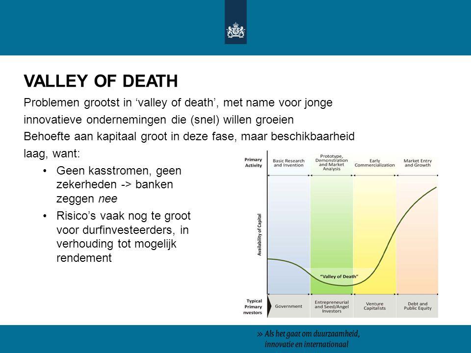 VALLEY OF DEATH Problemen grootst in 'valley of death', met name voor jonge innovatieve ondernemingen die (snel) willen groeien Behoefte aan kapitaal