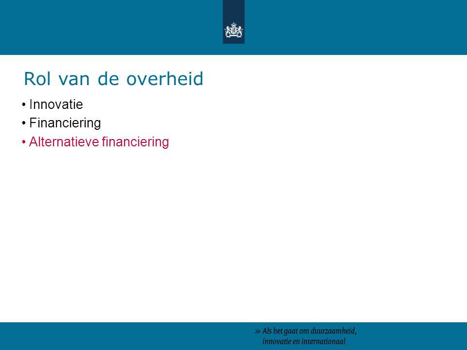 Rol van de overheid Innovatie Financiering Alternatieve financiering