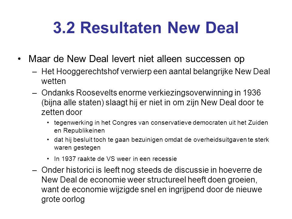 3.2 Resultaten New Deal Maar de New Deal levert niet alleen successen op –Het Hooggerechtshof verwierp een aantal belangrijke New Deal wetten –Ondanks