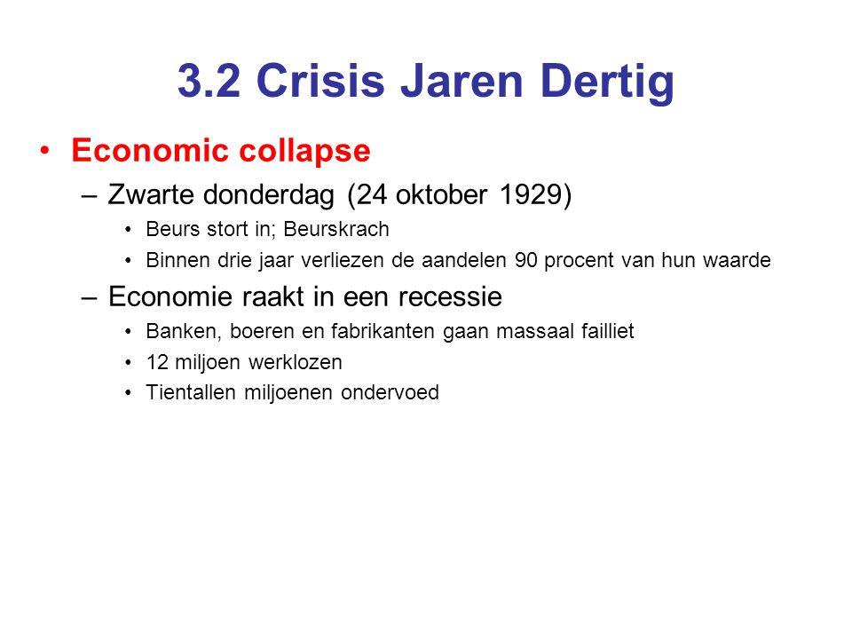 3.2 Crisis Jaren Dertig Economic collapse –Zwarte donderdag (24 oktober 1929) Beurs stort in; Beurskrach Binnen drie jaar verliezen de aandelen 90 pro