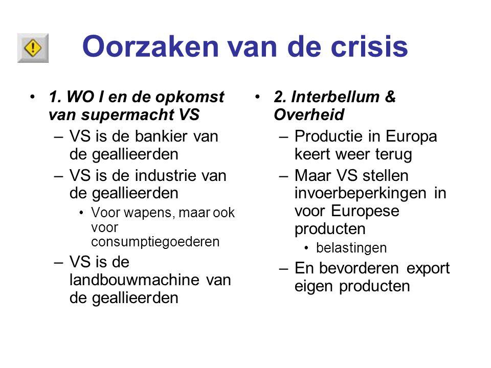 Oorzaken van de crisis 1. WO I en de opkomst van supermacht VS –VS is de bankier van de geallieerden –VS is de industrie van de geallieerden Voor wape