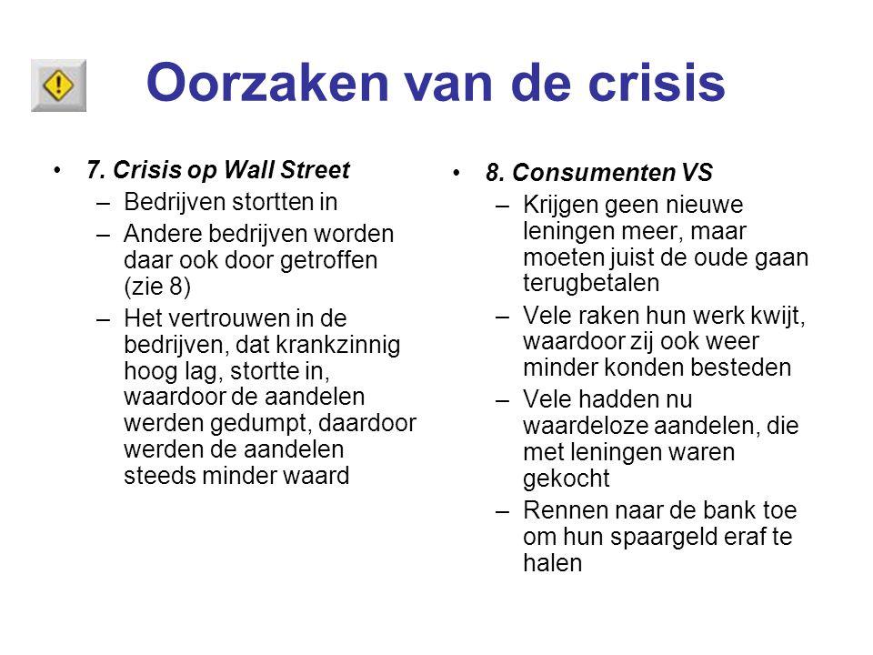 Oorzaken van de crisis 7. Crisis op Wall Street –Bedrijven stortten in –Andere bedrijven worden daar ook door getroffen (zie 8) –Het vertrouwen in de