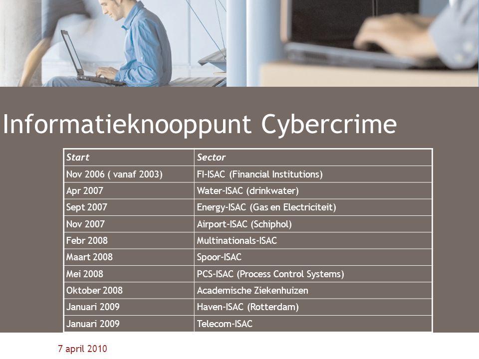 7 april 2010 Informatieknooppunt Cybercrime StartSector Nov 2006 ( vanaf 2003)FI-ISAC (Financial Institutions) Apr 2007Water-ISAC (drinkwater) Sept 20
