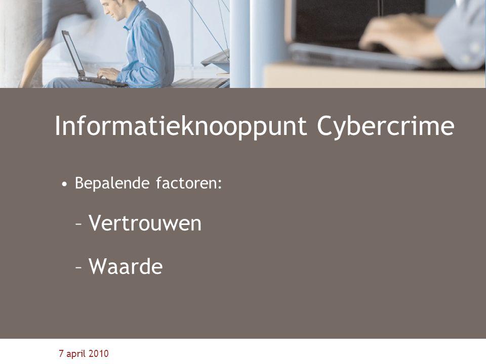 7 april 2010 Informatieknooppunt Cybercrime Bepalende factoren: –Vertrouwen –Waarde