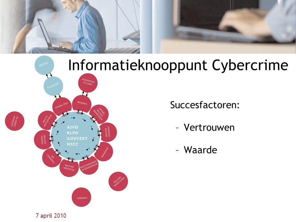 7 april 2010 Succesfactoren: –Vertrouwen –Waarde Informatieknooppunt Cybercrime