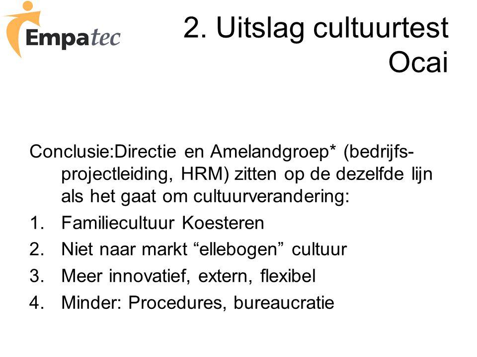 2. Uitslag cultuurtest Ocai Conclusie:Directie en Amelandgroep* (bedrijfs- projectleiding, HRM) zitten op de dezelfde lijn als het gaat om cultuurvera