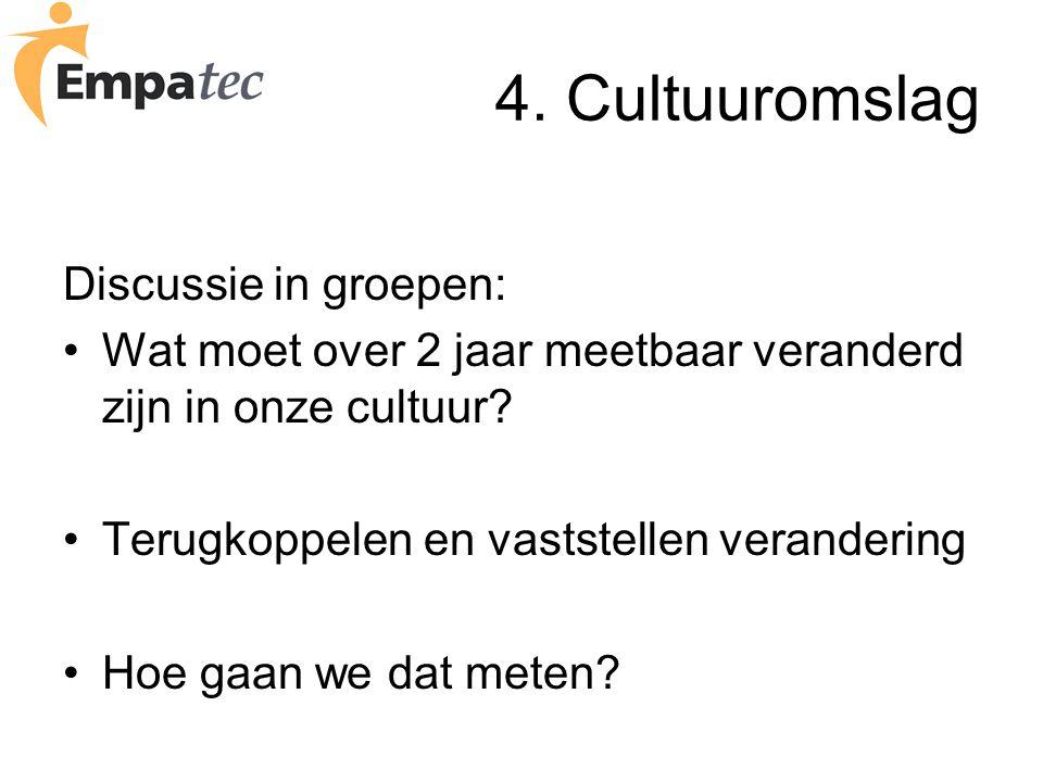 4. Cultuuromslag Discussie in groepen: Wat moet over 2 jaar meetbaar veranderd zijn in onze cultuur? Terugkoppelen en vaststellen verandering Hoe gaan