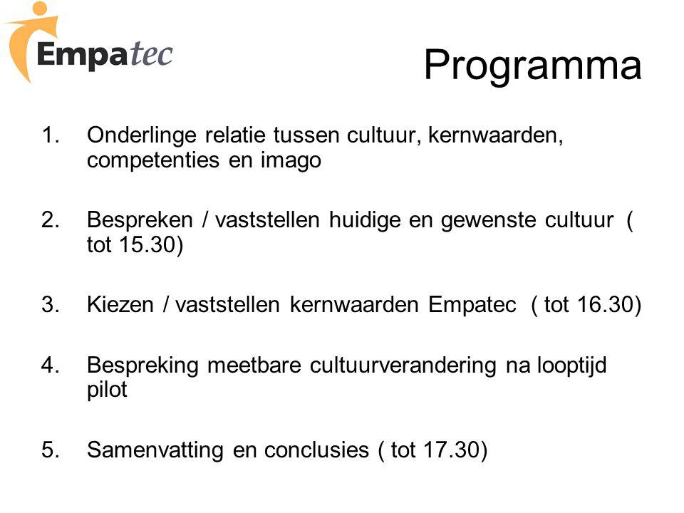 Programma 1.Onderlinge relatie tussen cultuur, kernwaarden, competenties en imago 2.Bespreken / vaststellen huidige en gewenste cultuur ( tot 15.30) 3