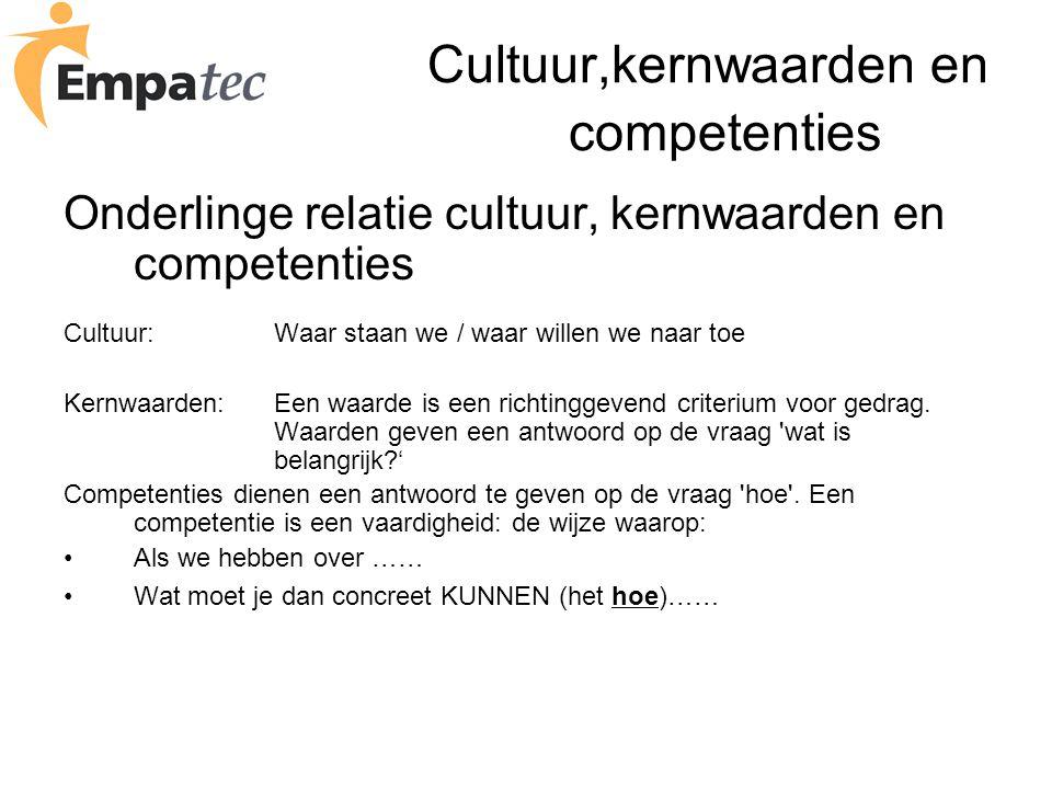 Cultuur,kernwaarden en competenties Onderlinge relatie cultuur, kernwaarden en competenties Cultuur: Waar staan we / waar willen we naar toe Kernwaard