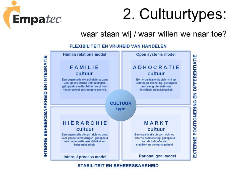 2. Cultuurtypes: waar staan wij / waar willen we naar toe?