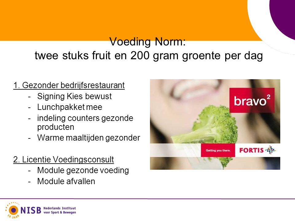 Voeding Norm: twee stuks fruit en 200 gram groente per dag 1. Gezonder bedrijfsrestaurant -Signing Kies bewust -Lunchpakket mee -indeling counters gez