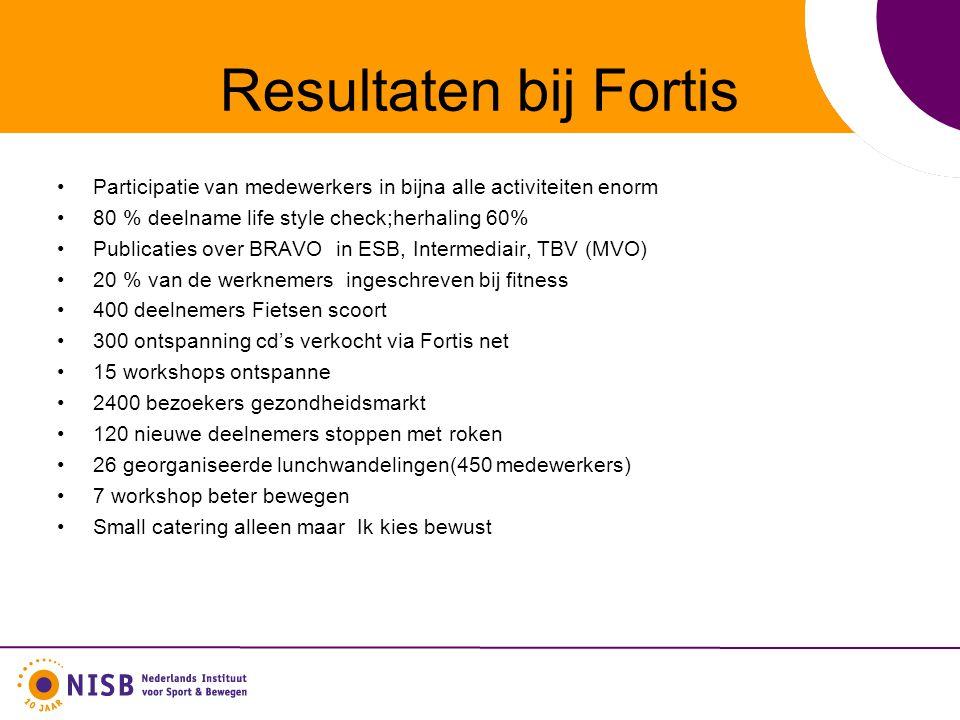 Resultaten bij Fortis Participatie van medewerkers in bijna alle activiteiten enorm 80 % deelname life style check;herhaling 60% Publicaties over BRAV