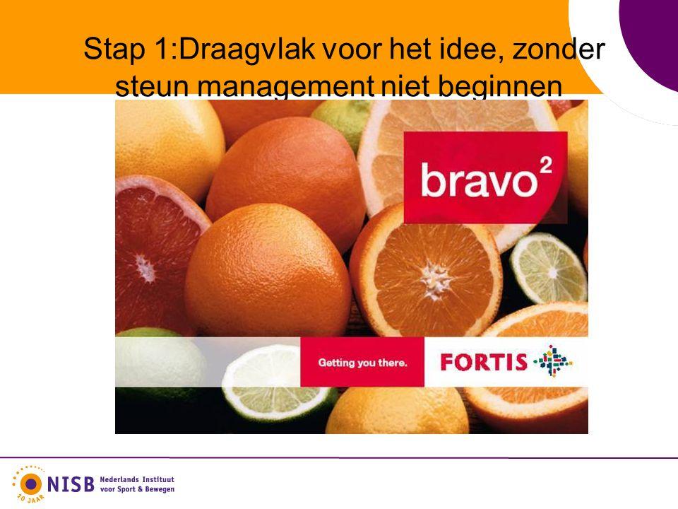 Stap 2: Structuur Stuurgroep met als voorzitter sportbureau VGZ, HR, Arbodienst, NISB Projectgroep: Sportbureau, HR, communicatie en NISB