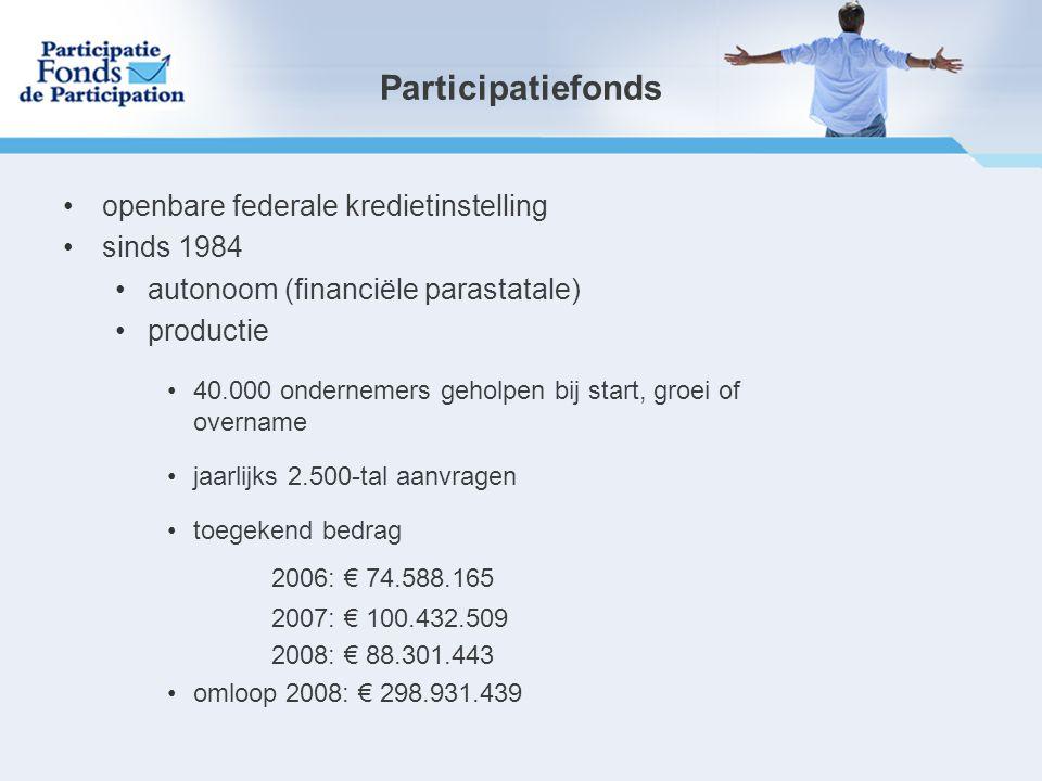 Participatiefonds openbare federale kredietinstelling sinds 1984 autonoom (financiële parastatale) productie 40.000 ondernemers geholpen bij start, groei of overname jaarlijks 2.500-tal aanvragen toegekend bedrag 2006: € 74.588.165 2007: € 100.432.509 2008: € 88.301.443 omloop 2008: € 298.931.439