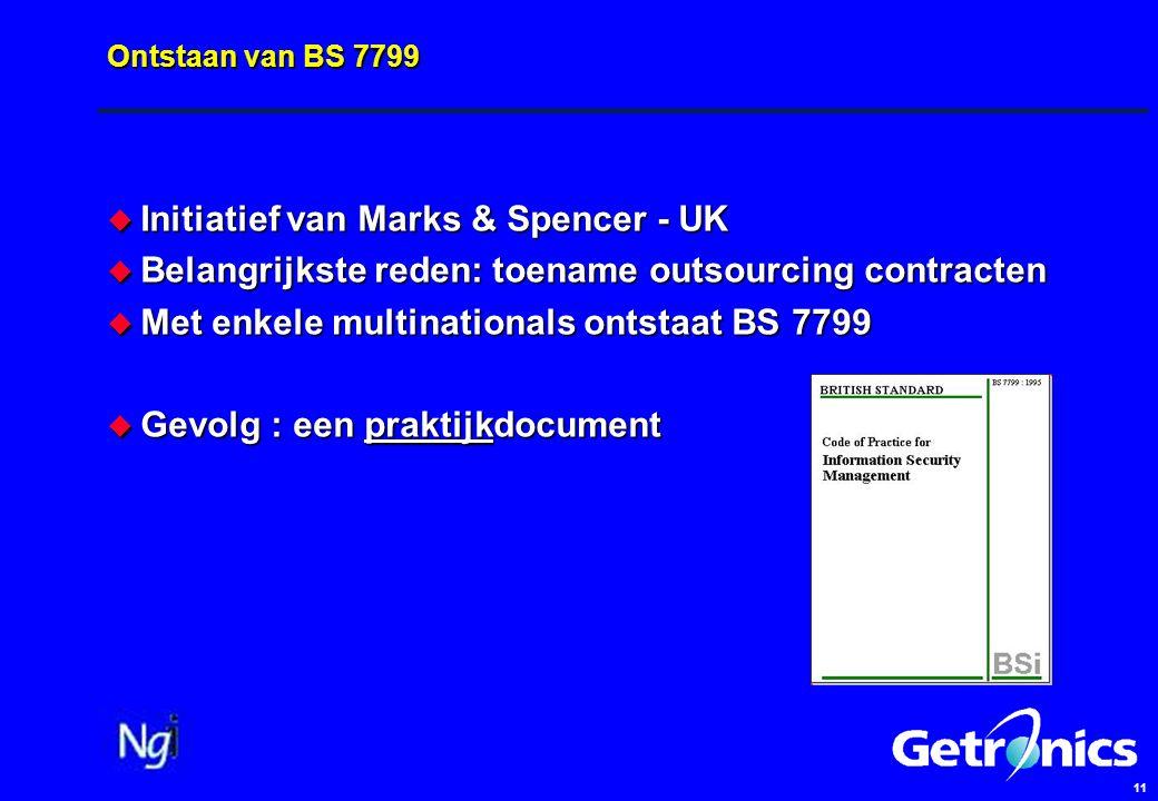 11 Ontstaan van BS 7799  Initiatief van Marks & Spencer - UK  Belangrijkste reden: toename outsourcing contracten  Met enkele multinationals ontstaat BS 7799  Gevolg : een praktijkdocument