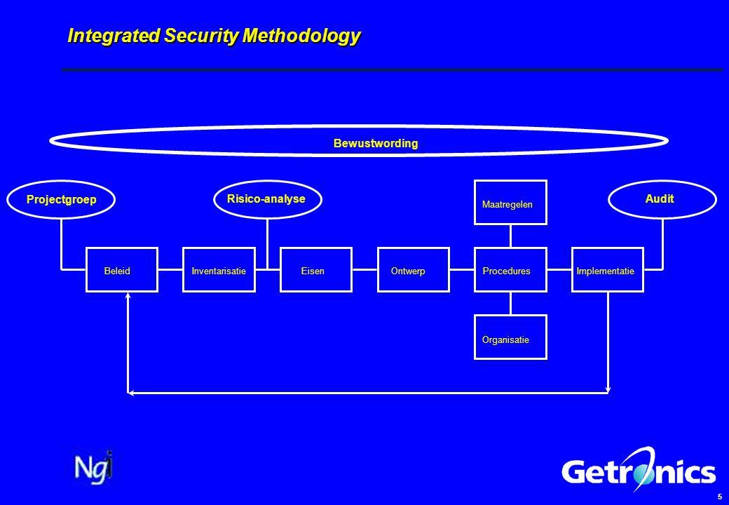 5 Integrated Security Methodology Beleid Inventarisatie Eisen Ontwerp Procedures Implementatie Maatregelen Organisatie Bewustwording Projectgroep Risico-analyse Audit