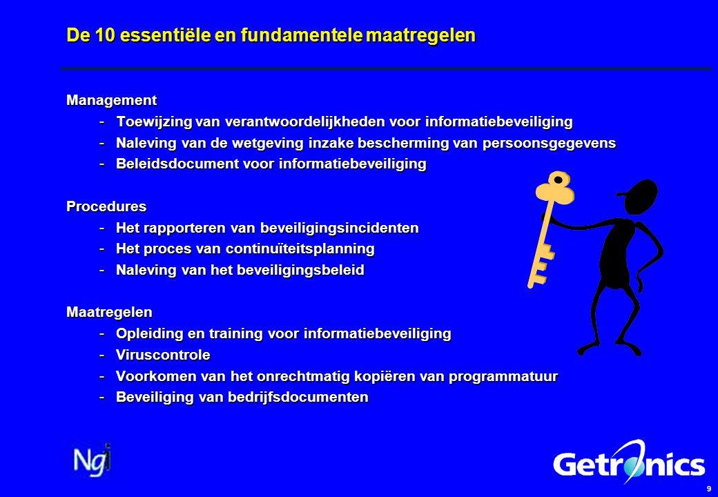 9 De 10 essentiële en fundamentele maatregelen Management -Toewijzing van verantwoordelijkheden voor informatiebeveiliging -Naleving van de wetgeving inzake bescherming van persoonsgegevens -Beleidsdocument voor informatiebeveiliging Procedures -Het rapporteren van beveiligingsincidenten -Het proces van continuïteitsplanning -Naleving van het beveiligingsbeleid Maatregelen -Opleiding en training voor informatiebeveiliging -Viruscontrole -Voorkomen van het onrechtmatig kopiëren van programmatuur -Beveiliging van bedrijfsdocumenten