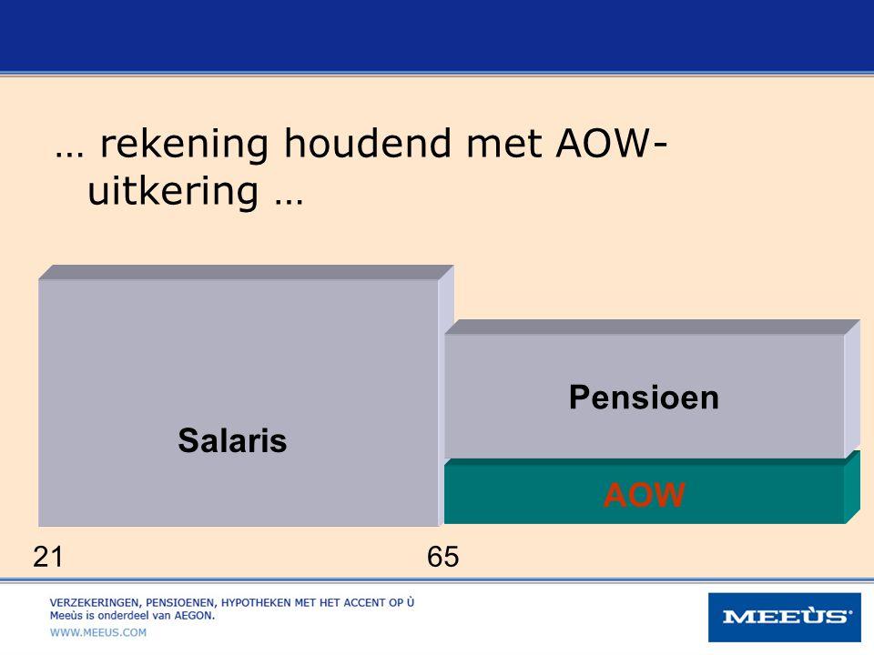 … rekening houdend met AOW- uitkering … 21 65 Salaris AOW Pensioen