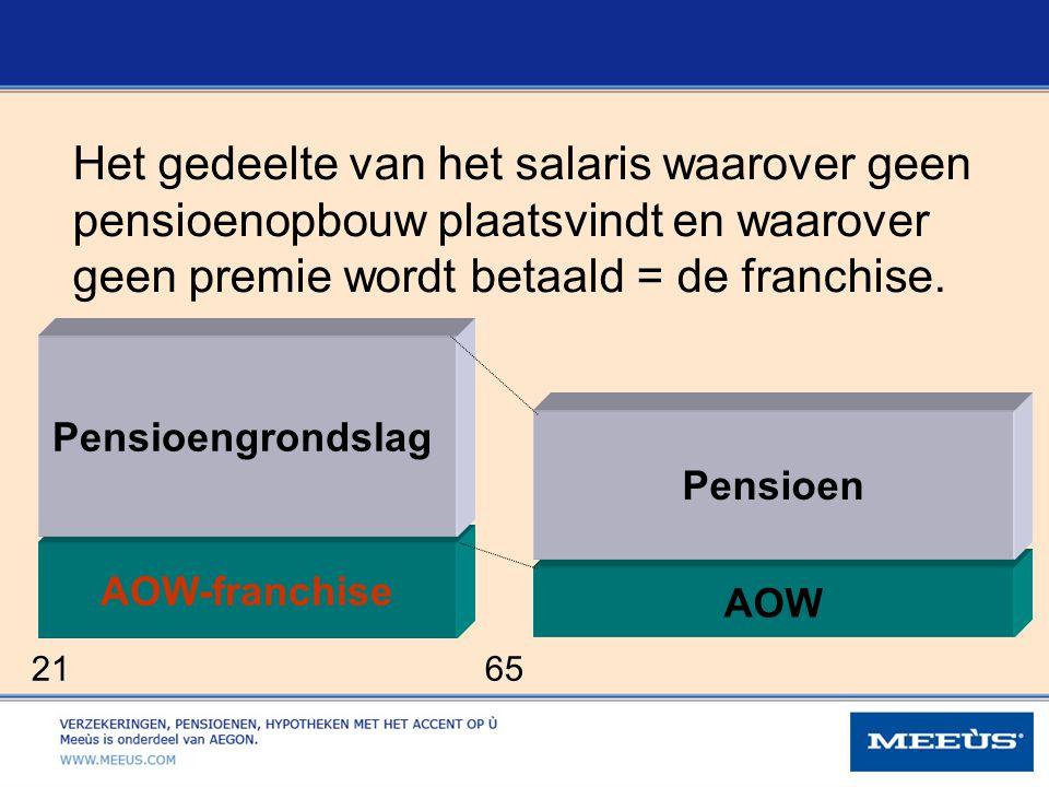 Het gedeelte van het salaris waarover geen pensioenopbouw plaatsvindt en waarover geen premie wordt betaald = de franchise. AOW 21 65 Pensioen AOW-fra