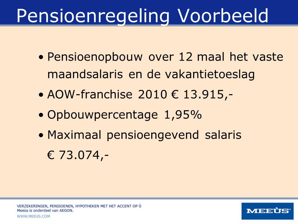 Pensioenregeling Voorbeeld Pensioenopbouw over 12 maal het vaste maandsalaris en de vakantietoeslag AOW-franchise 2010 € 13.915,- Opbouwpercentage 1,9