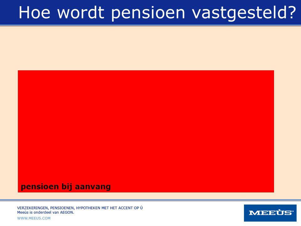 Hoe wordt pensioen vastgesteld? pensioen bij aanvang