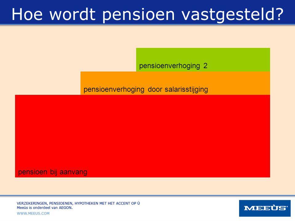 Hoe wordt pensioen vastgesteld? pensioenverhoging 2 pensioenverhoging door salarisstijging pensioen bij aanvang
