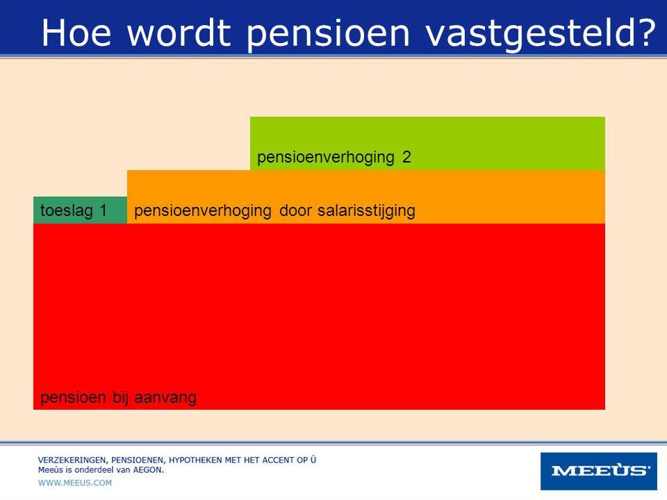 Hoe wordt pensioen vastgesteld? pensioenverhoging 2 pensioenverhoging door salarisstijging toeslag 1 pensioen bij aanvang