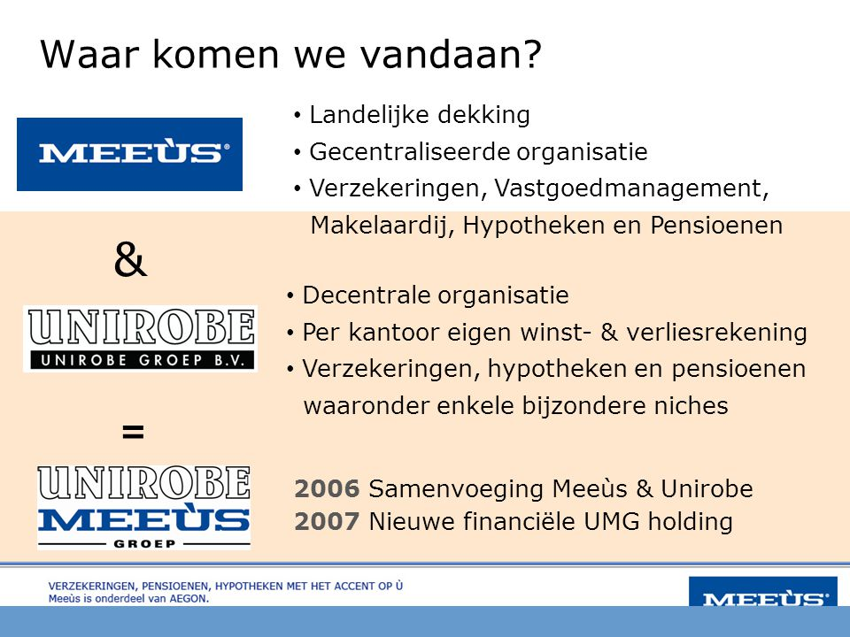 Waar komen we vandaan? 2006 Samenvoeging Meeùs & Unirobe 2007 Nieuwe financiële UMG holding Landelijke dekking Gecentraliseerde organisatie Verzekerin
