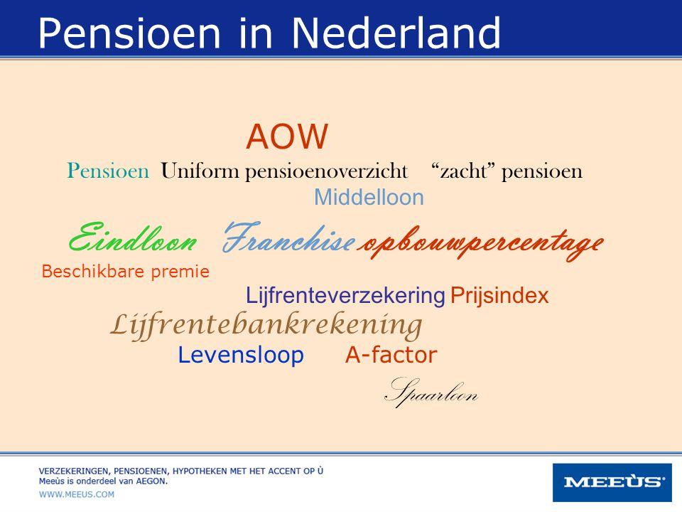 Sociale Zekerheid AOW / Anw / WIA Werkgever / Werknemersrelatie ouderdoms- / nabestaanden- / AO-pensioen Aanvulling in privé lijfrente en sparen ouderdom / overlijden / arbeidsongeschiktheid Pensioengebouw in Nederland