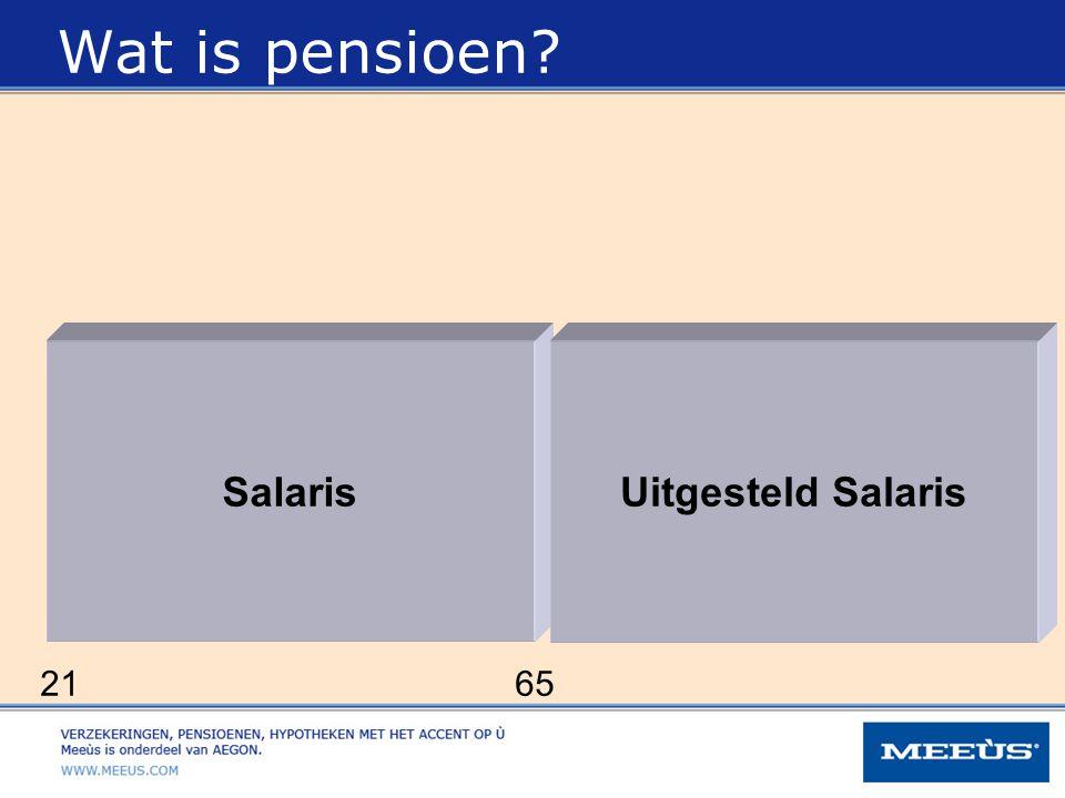 Maar vanwege een lager belastingtarief is minder pensioen nodig … 21 65 Salaris Pensioen