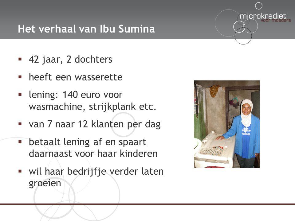 Het verhaal van Ibu Sumina  42 jaar, 2 dochters  heeft een wasserette  lening: 140 euro voor wasmachine, strijkplank etc.