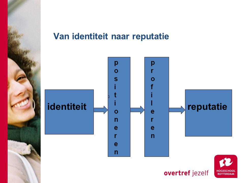 Van identiteit naar reputatie identiteit p r o f i l e r e n reputatie p o s i t i o n e r e n
